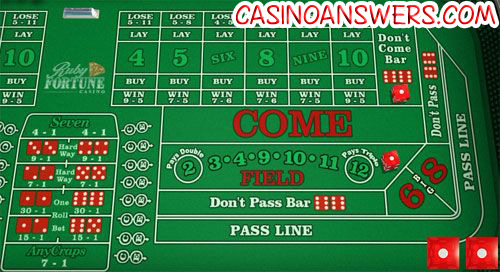 craps table image