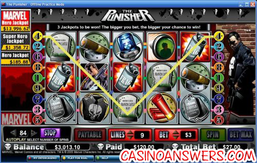 punisher marvel slot 1