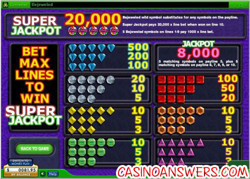 bejeweled video game slot 2