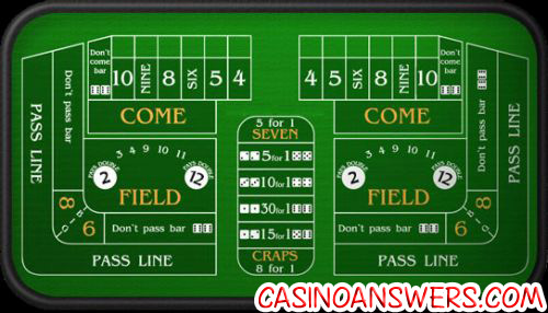 craps betting table layout