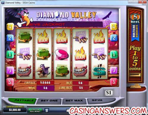 play slot free machines
