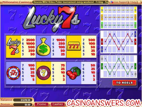 lucky 7s video slot vegas tech 2