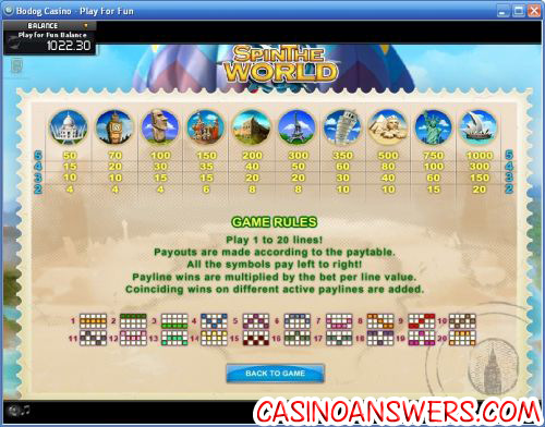 spin the world slot machine 2