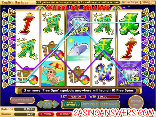 wheel of chance slot 1