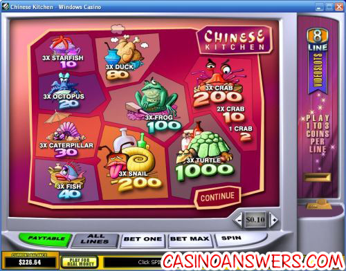 chinese kitchen bonus game payout