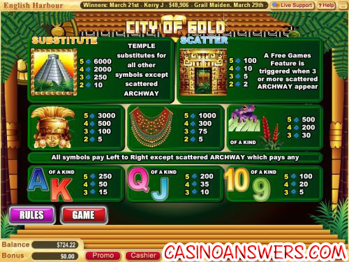 city of gold bonus game slot