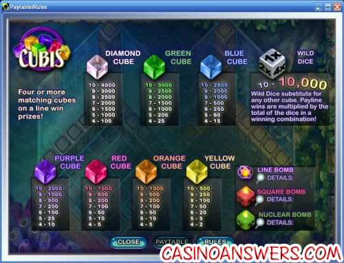 online slots that pay real money starburdt