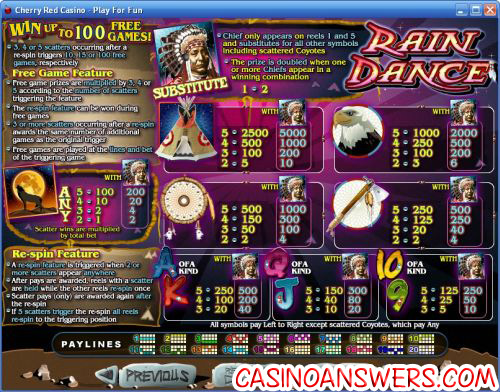 rain dance video slot bonus game