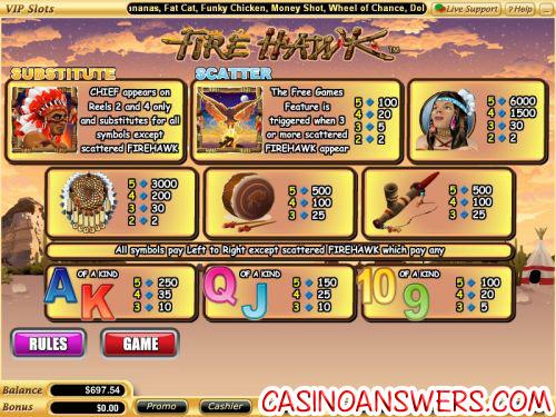 fire hawk video slot bonus game
