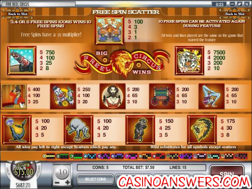 this is vegas slots bonus game
