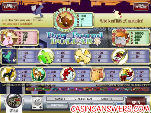 dog pound dollars bonus game