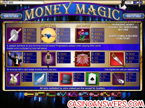 money magic rival progressive jackpot bonus game