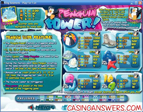penguin power slot payout schedule