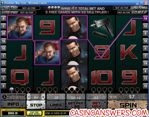Skull Slots - Read our Review of this 777igt Casino Game