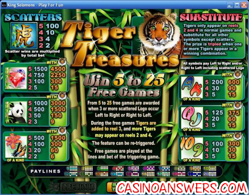 tiger treasures bonus game payout