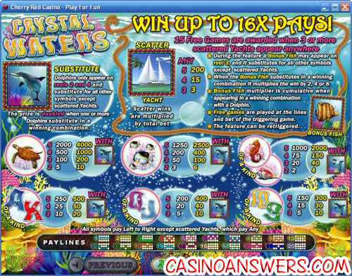 crystal waters video slot bonus game