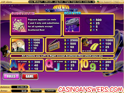 movie magic bonus casino game