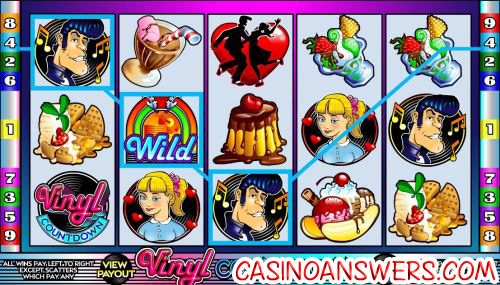 vinyl countdown video slot