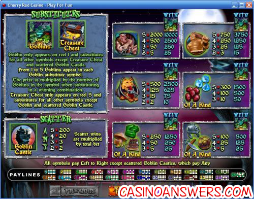 goblins treasure casino flash game