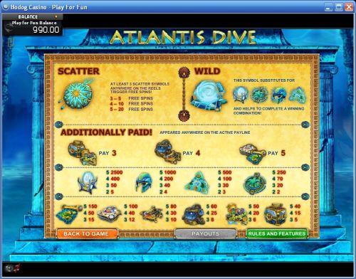 atlantas dive