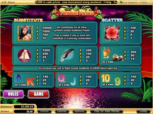 tropical slot theme