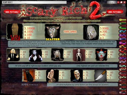 scary rich 2 video slot