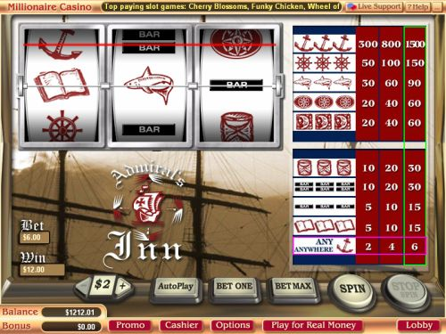 admirals inn vegas tech slot