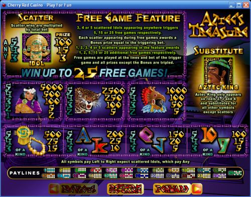 aztecs treasure feature guarantee