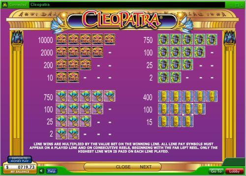 cleopatra bonus game