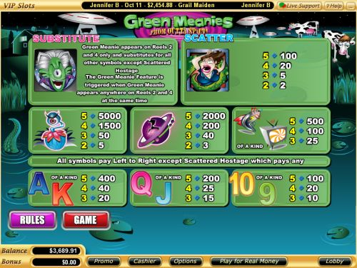 green meanies bonus game