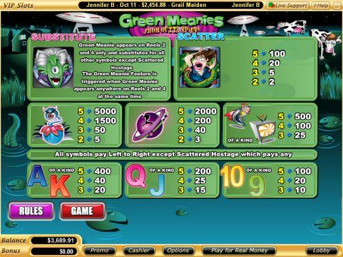 green meanies bonus game