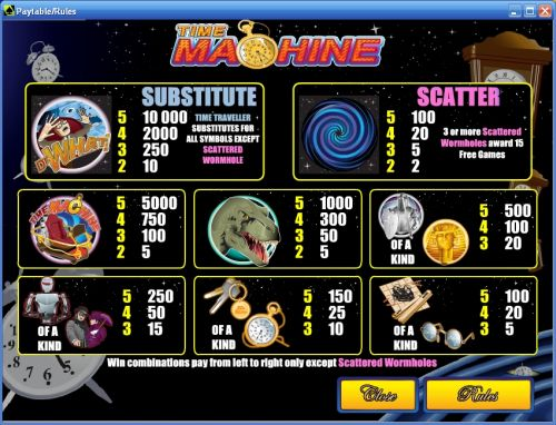 time machine payout