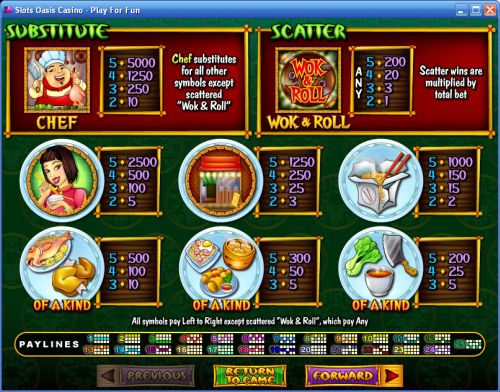 wok and roll payout bonus game