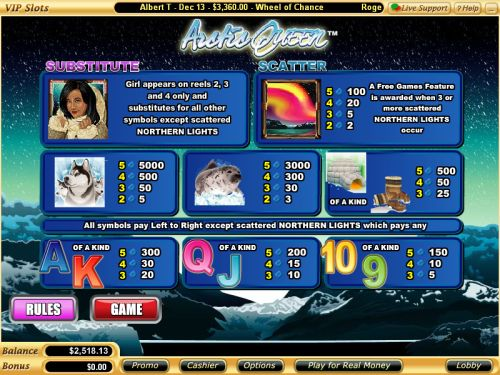 arctic queen new slot