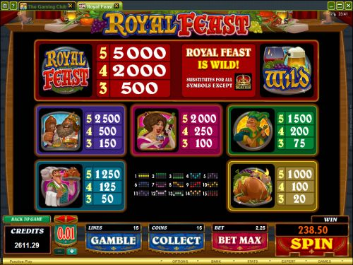 royal feast payout rules