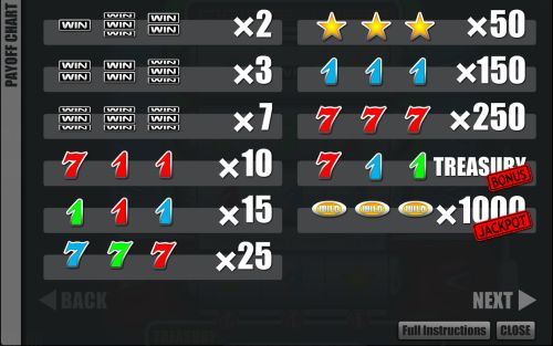 play treasure box casino game