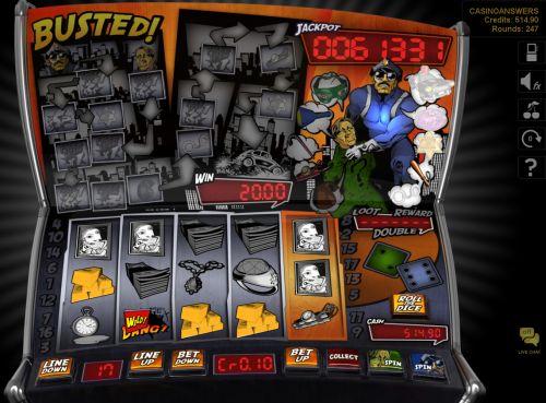 busted slotland