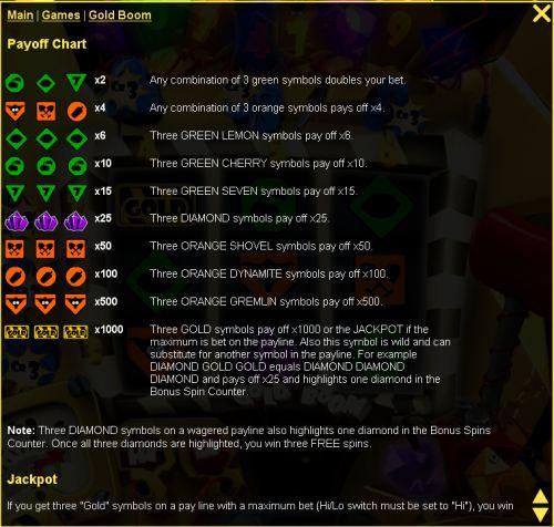 gold boom slotland payouts