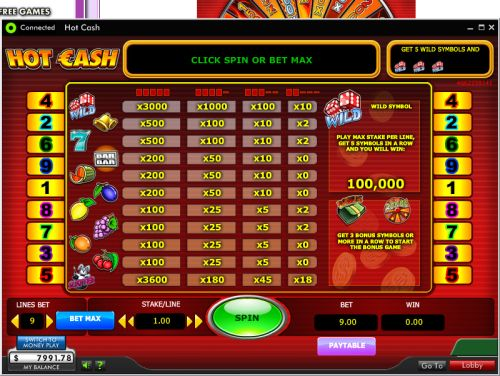 hot cash casino game