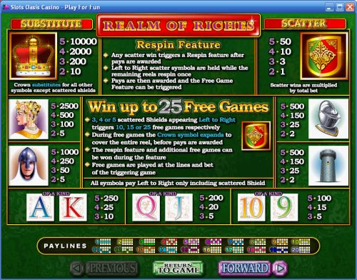 realm of riches rtg slot
