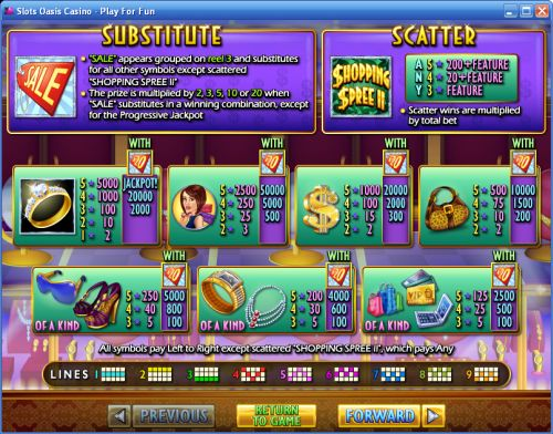 shopping spree progressive jackpot slot