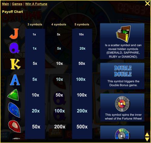 win a fortune slot