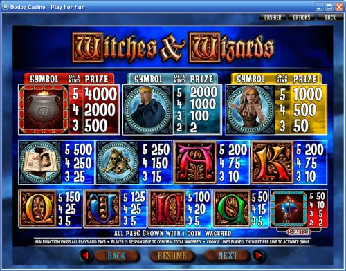 witches and wizards casino game
