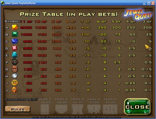 jewel quest video slot