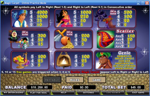Casino slot machine technician training