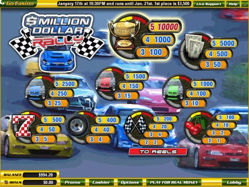 million dollar rally slot