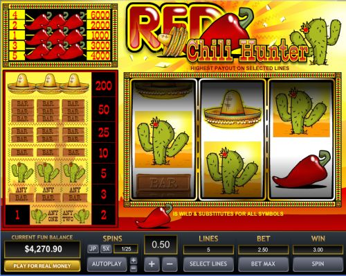 red chili hunters slot