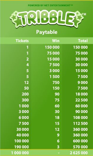 tribble payouts