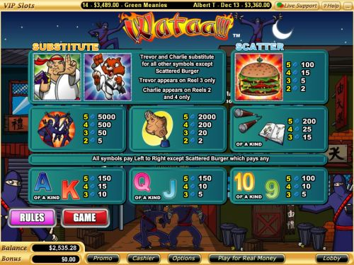 wataa video slot