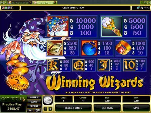 winning wizardas casino game
